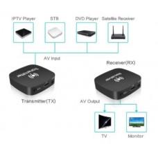 Стационарный HDMI сендер