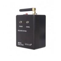 Радиофокус Wondlan Wireless Memonic